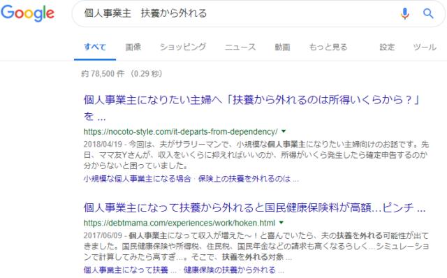 ワードプレスのブログは、検索画面から来てもらえることが多いのです。